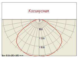 file/kss/kosinusnaya.jpg